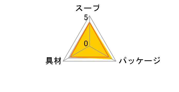 たっぷりお徳料亭の味 減塩 24食 ×6個