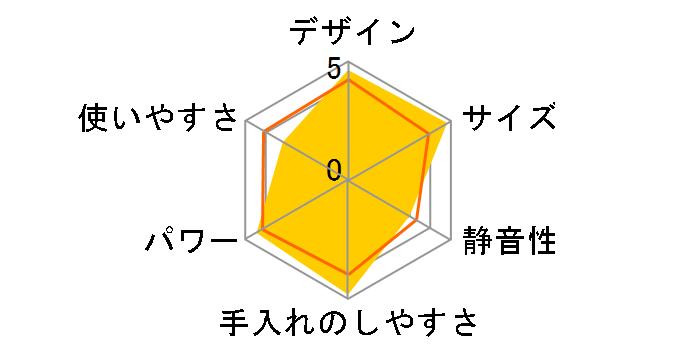 マイボトルブレンダー VBL-31-LE [レモン]のユーザーレビュー