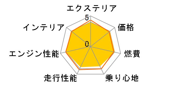 スズキ ソリオ 2015年モデル