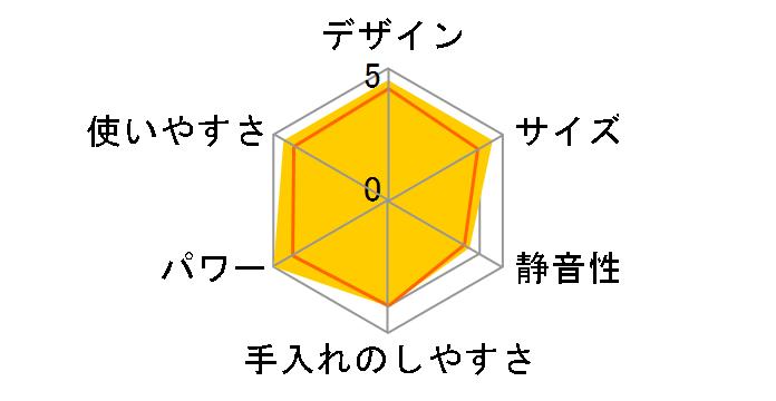 BRUNO BOE023-OR [オレンジ]のユーザーレビュー
