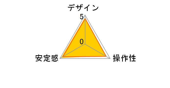 XPROボール雲台Q2付き MHXPRO-BHQ2 [ブラック]