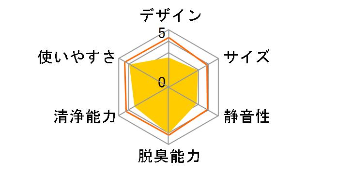 FU-F28-P [ピンク系]のユーザーレビュー