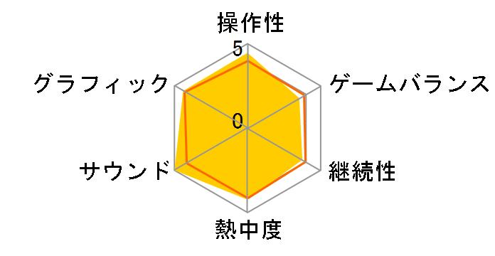幻影異聞録♯FE Fortissimo Edition [特別版]のユーザーレビュー