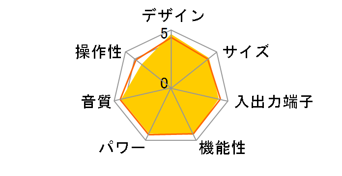 RX-S601(B) [ブラック]のユーザーレビュー