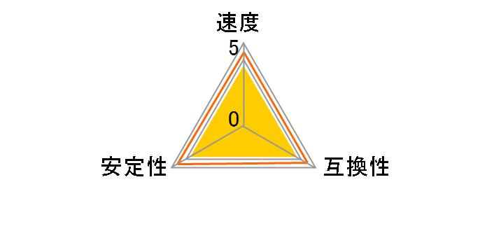 DCDDR4-2133-16GB HS [DDR4 PC4-17000 8GB 2枚組]のユーザーレビュー