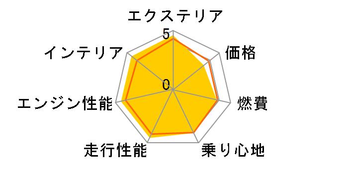 ミニ MINI CLUBMAN (クラブマン) 2015年モデル