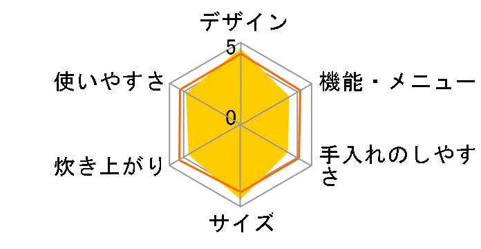 おひつ御膳 RZ-WS2M(N) [ブラウンゴールド]のユーザーレビュー