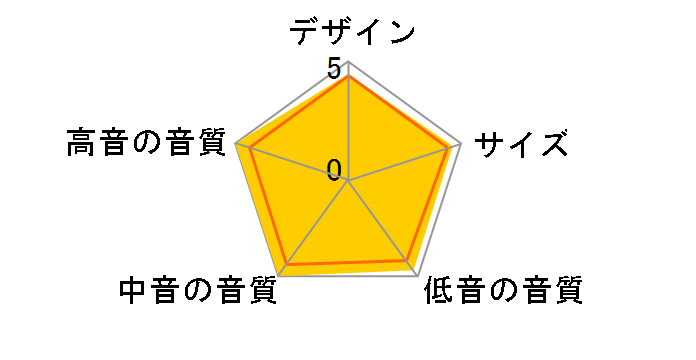NS-F330(MB) [ウォルナット 単品]のユーザーレビュー