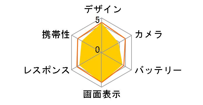 arrows NX F-02H docomo [Iris Green]のユーザーレビュー