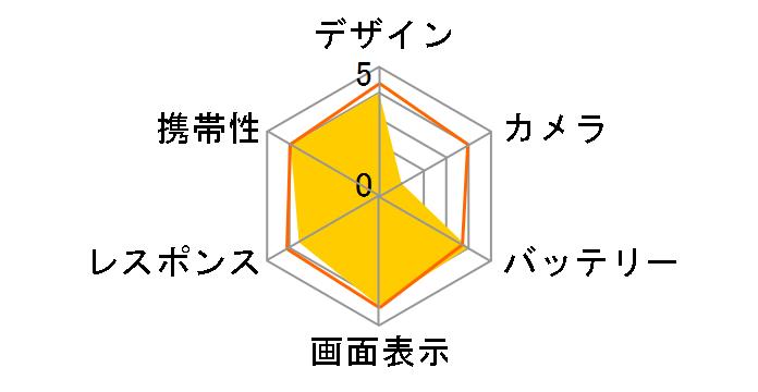 arrows Fit F-01H docomo [kuro]のユーザーレビュー
