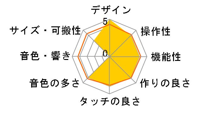 JUNO-DS61のユーザーレビュー