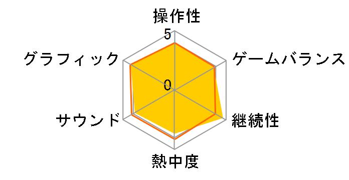 どうぶつの森 amiiboフェスティバル amiibo ケント付きセットのユーザーレビュー