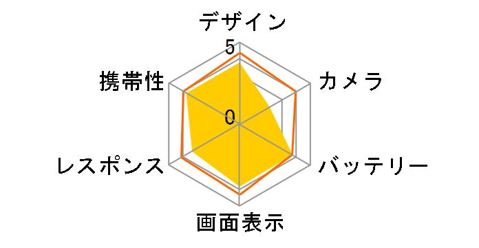 arrows M02 SIMフリー [Black]のユーザーレビュー