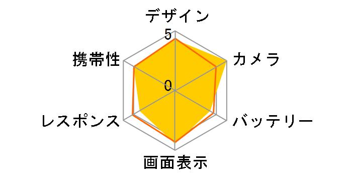 AQUOS Xx2 SoftBank [パープル]のユーザーレビュー