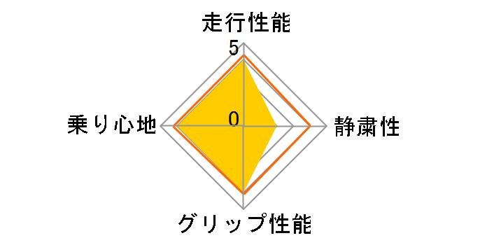 HF201 145/80R12 74T ユーザー評価チャート
