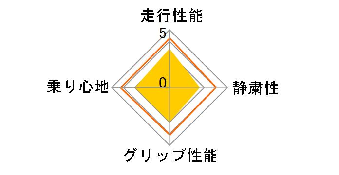 HF201 165/65R14 79T ユーザー評価チャート