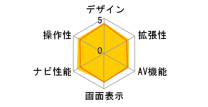 楽ナビ AVIC-RW99のユーザーレビュー