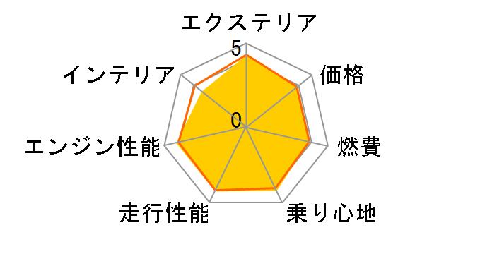 スズキ エスクード 2015年モデル