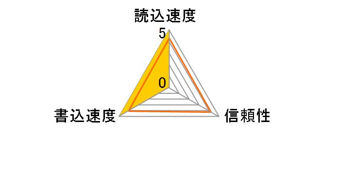 SDSQXNE-064G-GN6MA [64GB]のユーザーレビュー
