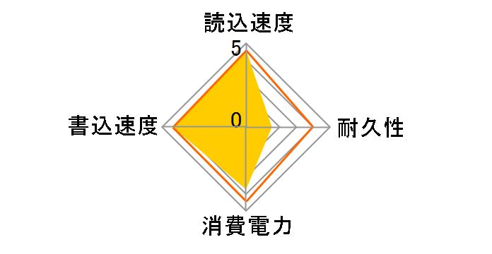 CSSD-S6T240NRG4Qのユーザーレビュー
