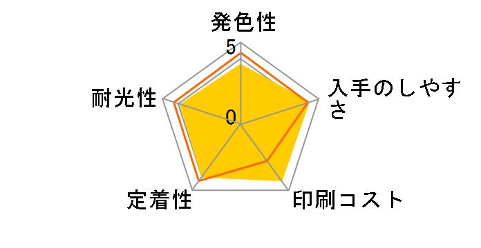 LC211-4PK [4色パック]のユーザーレビュー