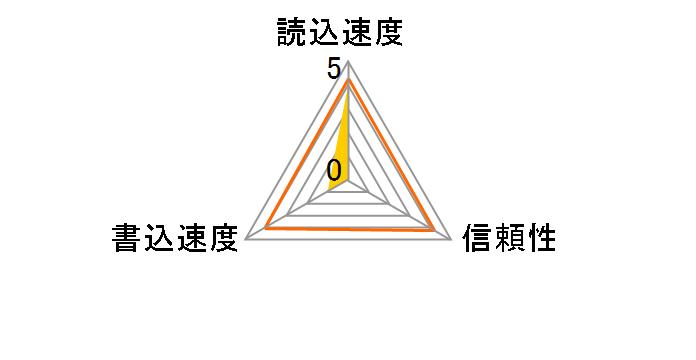 GH-SDHC16G4F [16GB]のユーザーレビュー