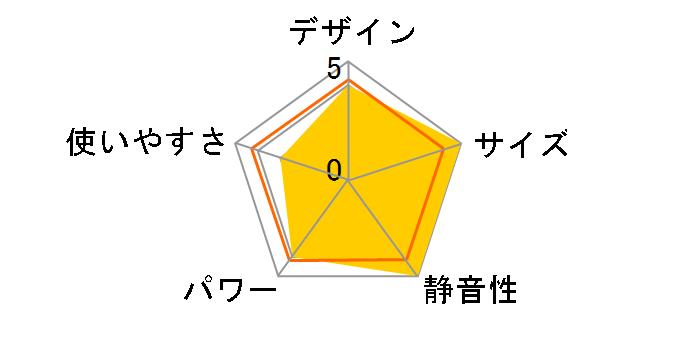 DB-J103(H) [グレーメタリック]のユーザーレビュー