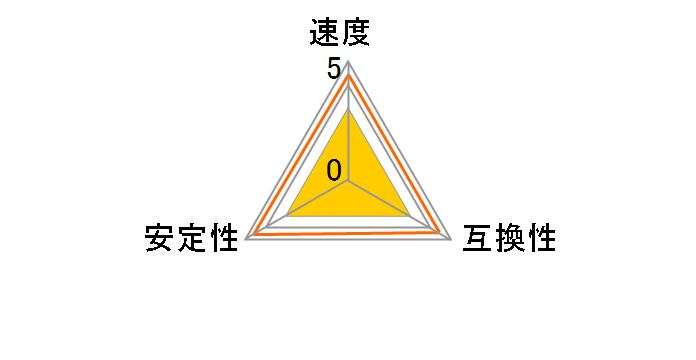 CT2KIT204864BF160B [SODIMM DDR3L PC3L-12800 16GB 2枚組]のユーザーレビュー