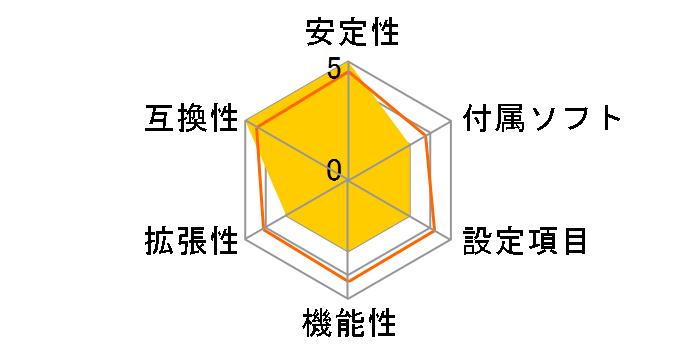 H110M-E D3のユーザーレビュー