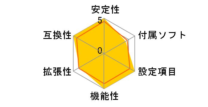 X99-M WS/SEのユーザーレビュー