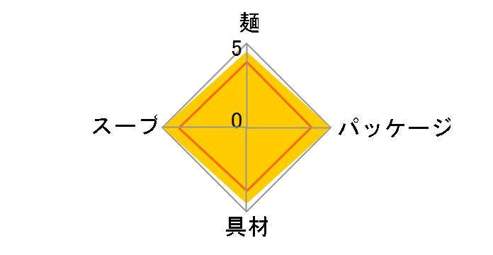 麺づくり 担担麺 110g ×12食のユーザーレビュー