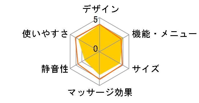 エアマッサージャ HM-255-DB [ディープブラウン]のユーザーレビュー