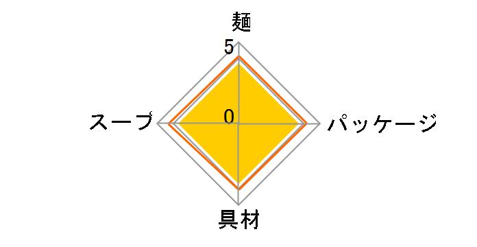 日清の江戸そば 71g ×20食