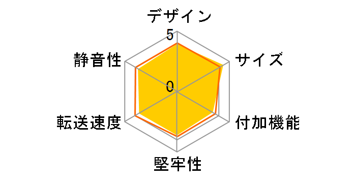 LHR-4BRHEU3 [ブラック]のユーザーレビュー