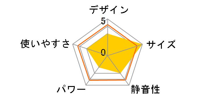 iControl-JPのユーザーレビュー
