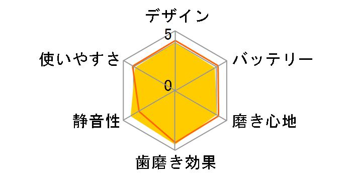 ソニッケアー エアーフロス HX8215/22