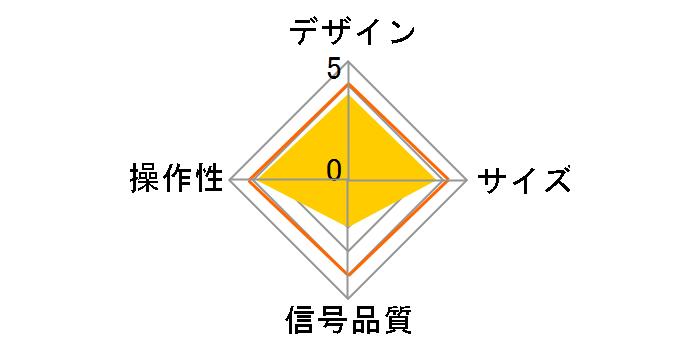 GH-HSPA2