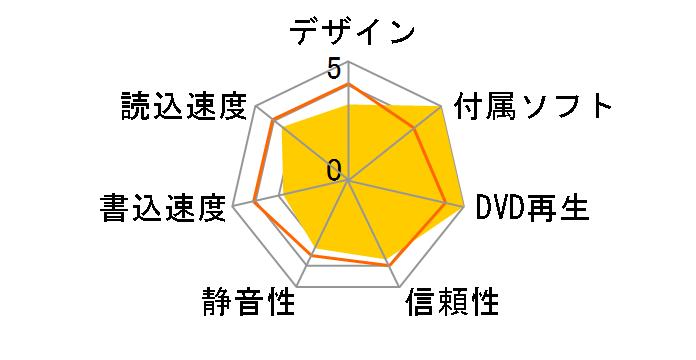 DVR-S24ET3K [ブラック]のユーザーレビュー