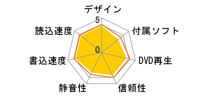 DRW-24D5MT [ブラック]のユーザーレビュー
