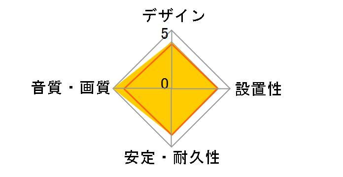 HPSC-35R [1.3m]のユーザーレビュー