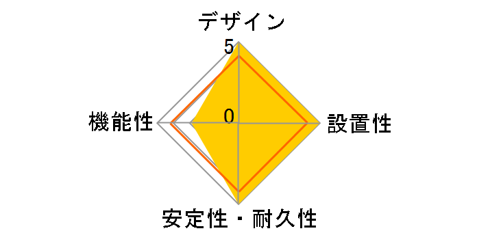 Force bar6.1