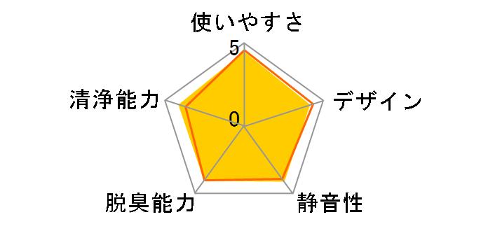 IG-HCF15-B [ブラック系]のユーザーレビュー