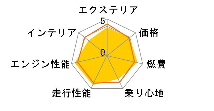 スズキ アルトワークス 2015年モデル