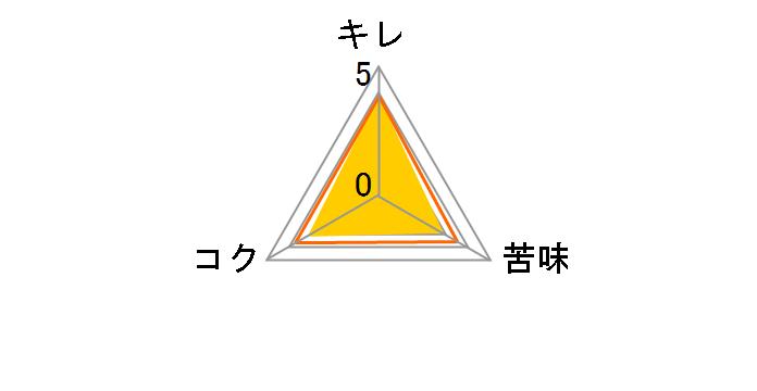 ザ・ドリーム 350ml ×24缶