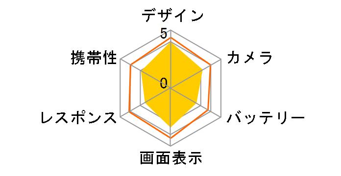 AQUOS Xx-Y 404SH ワイモバイル [レッド]のユーザーレビュー
