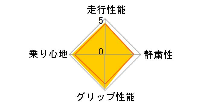 Playz PX-C 165/55R15 75V ユーザー評価チャート