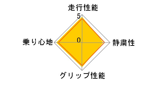 Playz PX-C 165/70R14 81S ユーザー評価チャート