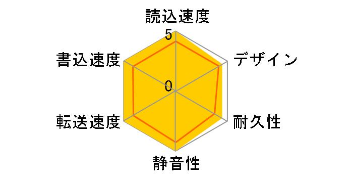 HDV-SA3.0U3/Vのユーザーレビュー