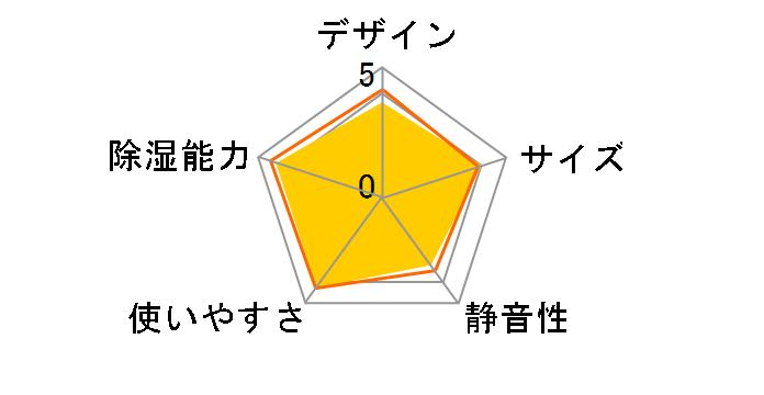 CD-S6316(W) [ホワイト]のユーザーレビュー