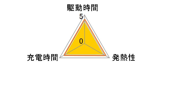 NKY450B02B [黒]のユーザーレビュー